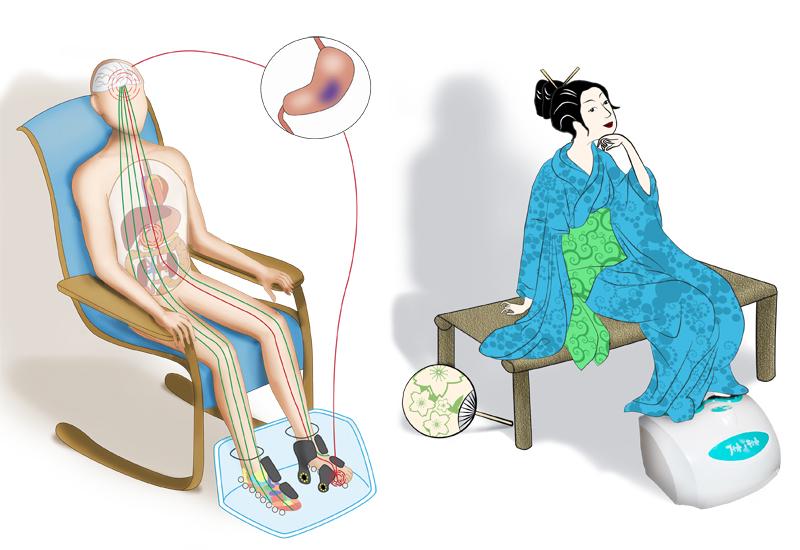Переваги масажера для ніг Marutaka